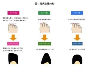 指と靴-100