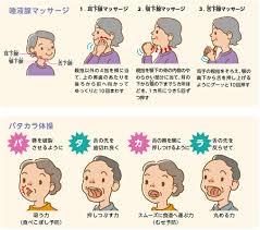 唾液腺マッサージ10-4