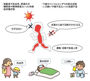 熱中症11-3