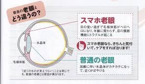 スマホ老眼10-3