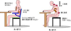 前屈腰痛10-3